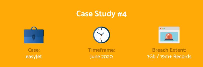 Case Study: easyjet
