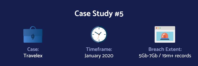 Case Study: Travelex