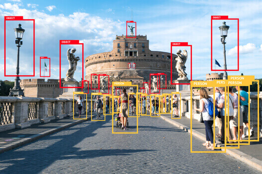 An image of poeple and objects being detected by AI