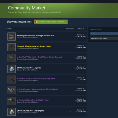 CSGO auction house on the Steam Marketplace