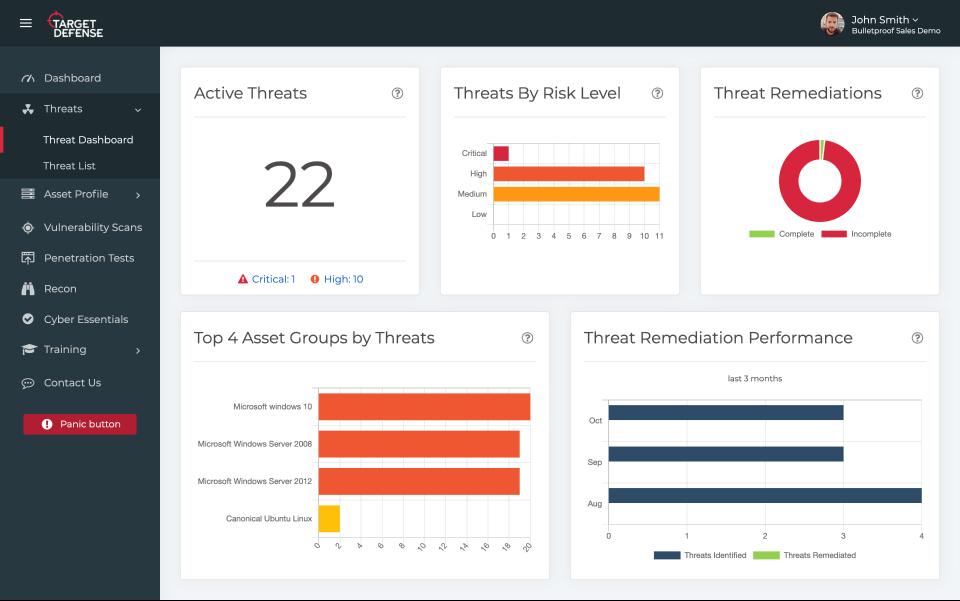Threat dashboard screenshot